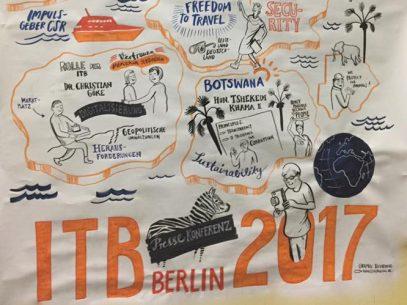 ITB 2017 Titel