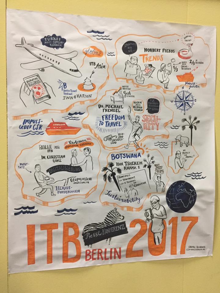 ITB 2017