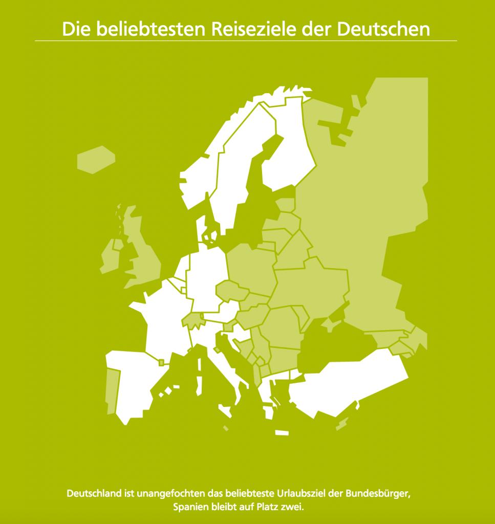 Tourismusanalyse 2018 - Reisetrends 2018