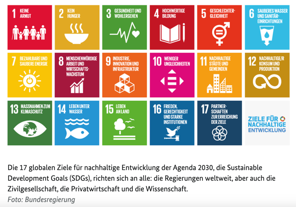 Ziele nachhaltige Entwicklung