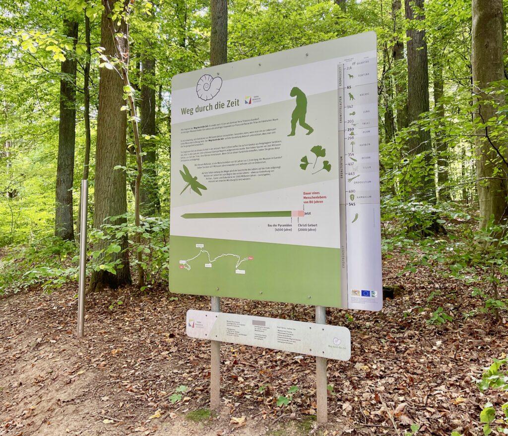 Weg durch die Zeit Bad Kissingen